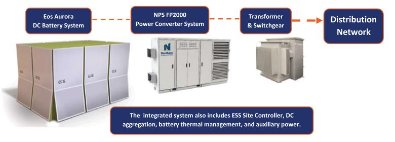 NPS-Eos kit.jpg