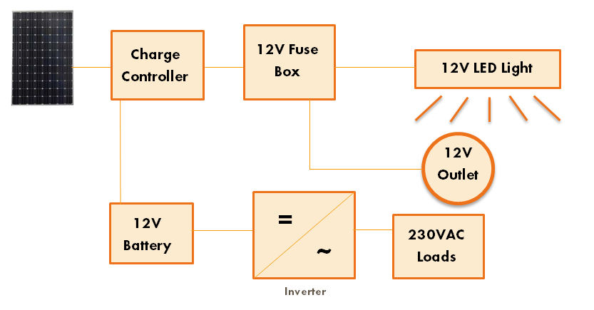 mixed AC and DC schematic