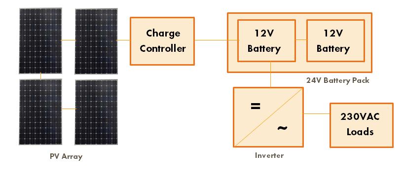 AC only schematic