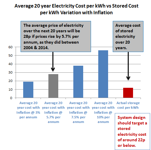 projected_cost_per_kwh.png
