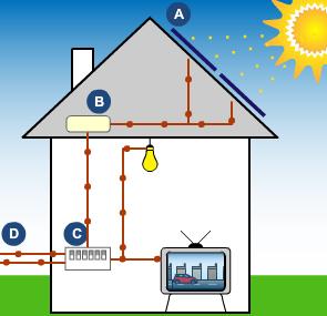 solar_pv_diagram.png
